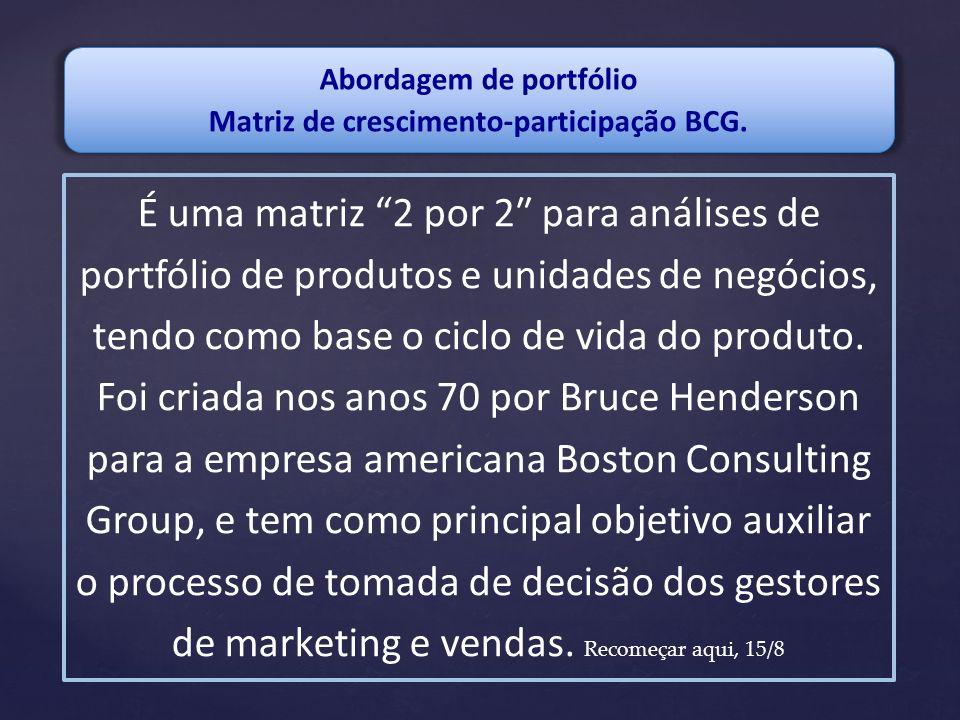 Abordagem de portfólio Matriz de crescimento-participação BCG.