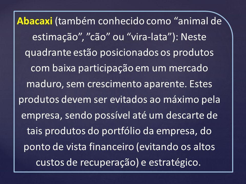 Abacaxi (também conhecido como animal de estimação , cão ou vira-lata ): Neste quadrante estão posicionados os produtos com baixa participação em um mercado maduro, sem crescimento aparente.