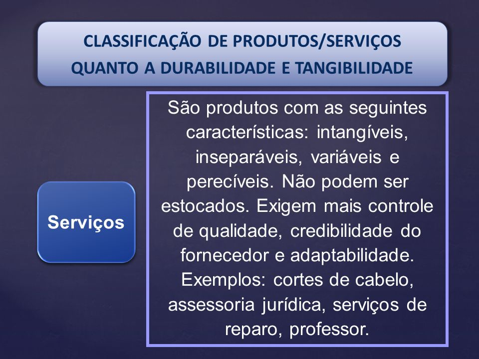 CLASSIFICAÇÃO DE PRODUTOS/SERVIÇOS