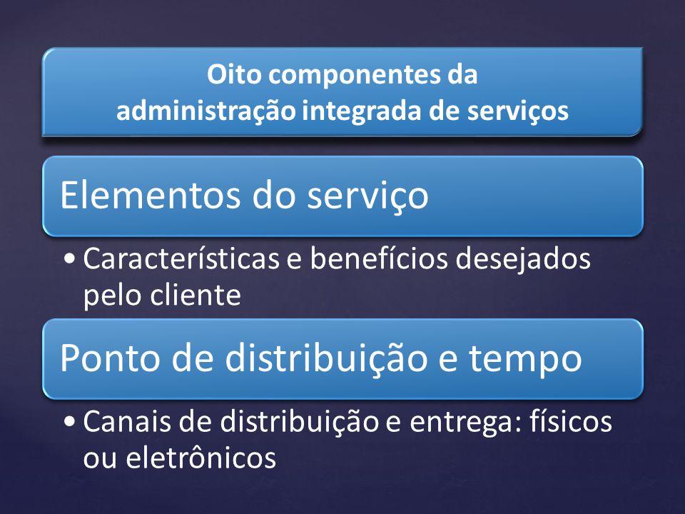 administração integrada de serviços