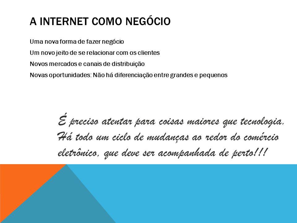 A internet como negócio