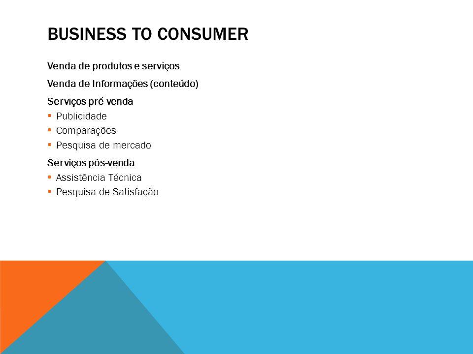 Business to Consumer Venda de produtos e serviços