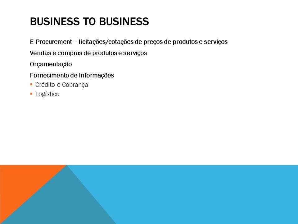 Business to Business E-Procurement – licitações/cotações de preços de produtos e serviços. Vendas e compras de produtos e serviços.