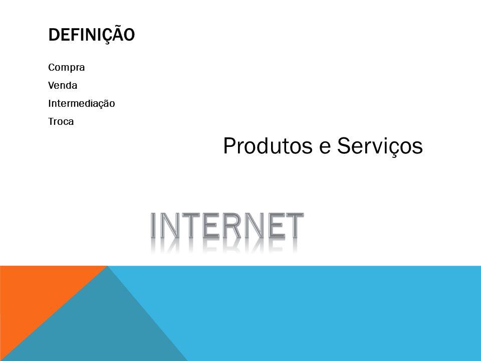 Internet Produtos e Serviços Definição