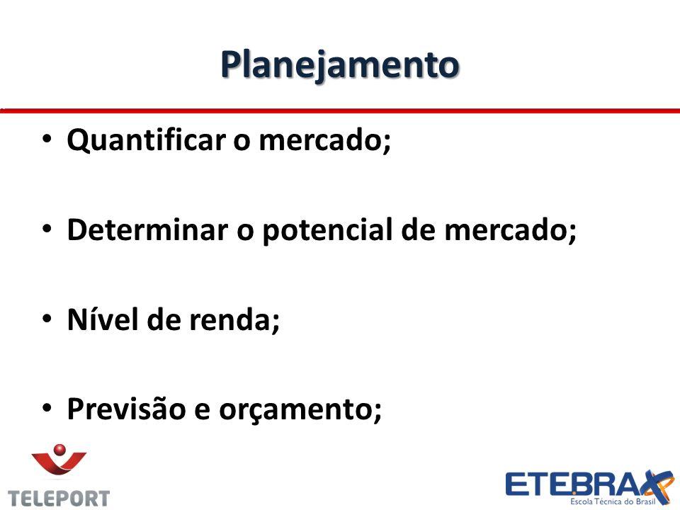 Planejamento Quantificar o mercado; Determinar o potencial de mercado;