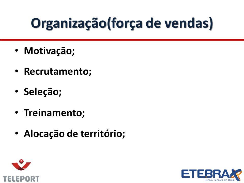 Organização(força de vendas)