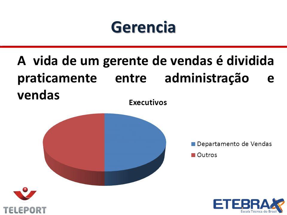Gerencia A vida de um gerente de vendas é dividida praticamente entre administração e vendas