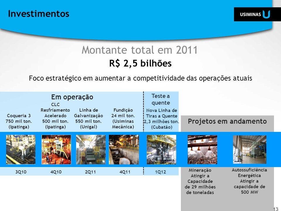 Montante total em 2011 Investimentos R$ 2,5 bilhões
