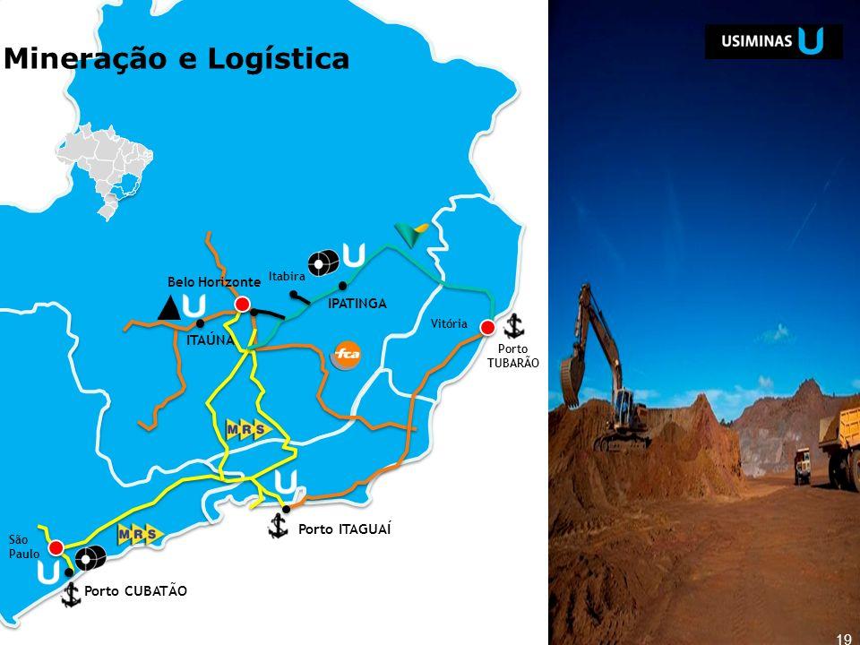 Mineração e Logística IPATINGA ITAÚNA Porto ITAGUAÍ Porto CUBATÃO 19
