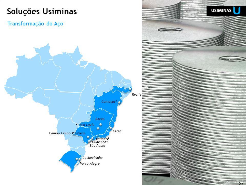 Soluções Usiminas Transformação do Aço Recife Camaçari Betim