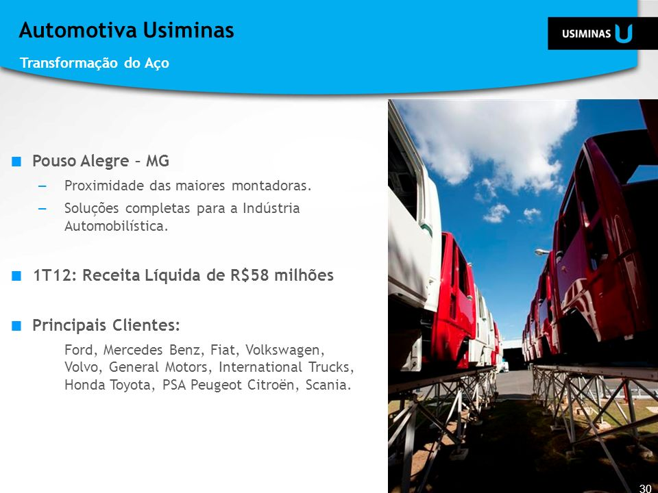 Automotiva Usiminas Pouso Alegre – MG