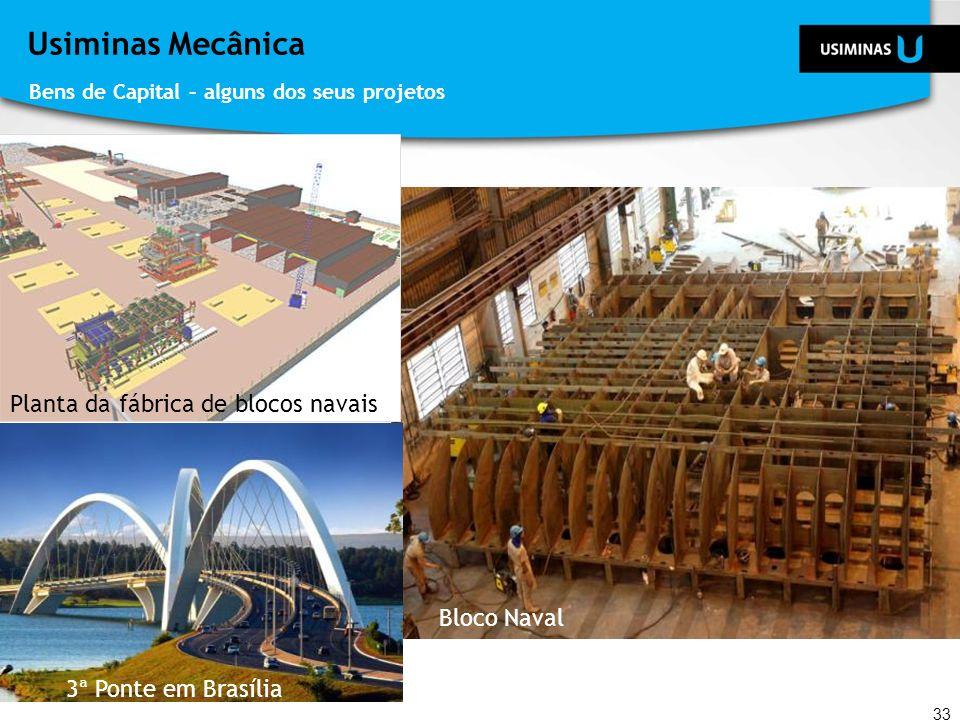 Usiminas Mecânica Planta da fábrica de blocos navais Bloco Naval