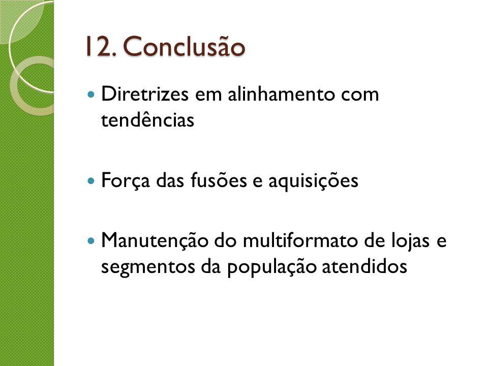 12. Conclusão Diretrizes em alinhamento com tendências