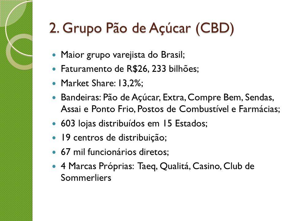 2. Grupo Pão de Açúcar (CBD)