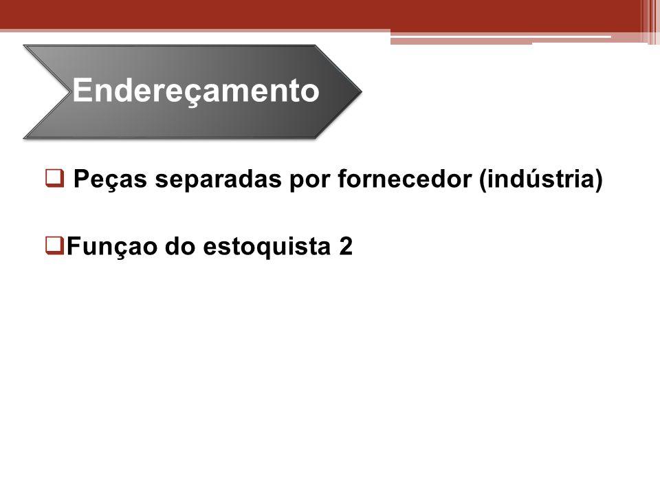 Endereçamento Peças separadas por fornecedor (indústria)