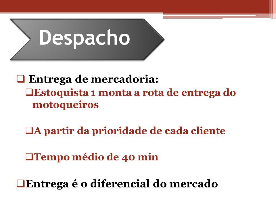 Despacho Entrega de mercadoria: Entrega é o diferencial do mercado