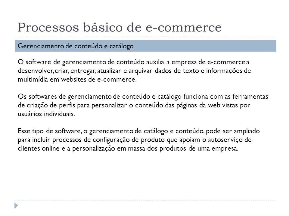 Processos básico de e-commerce