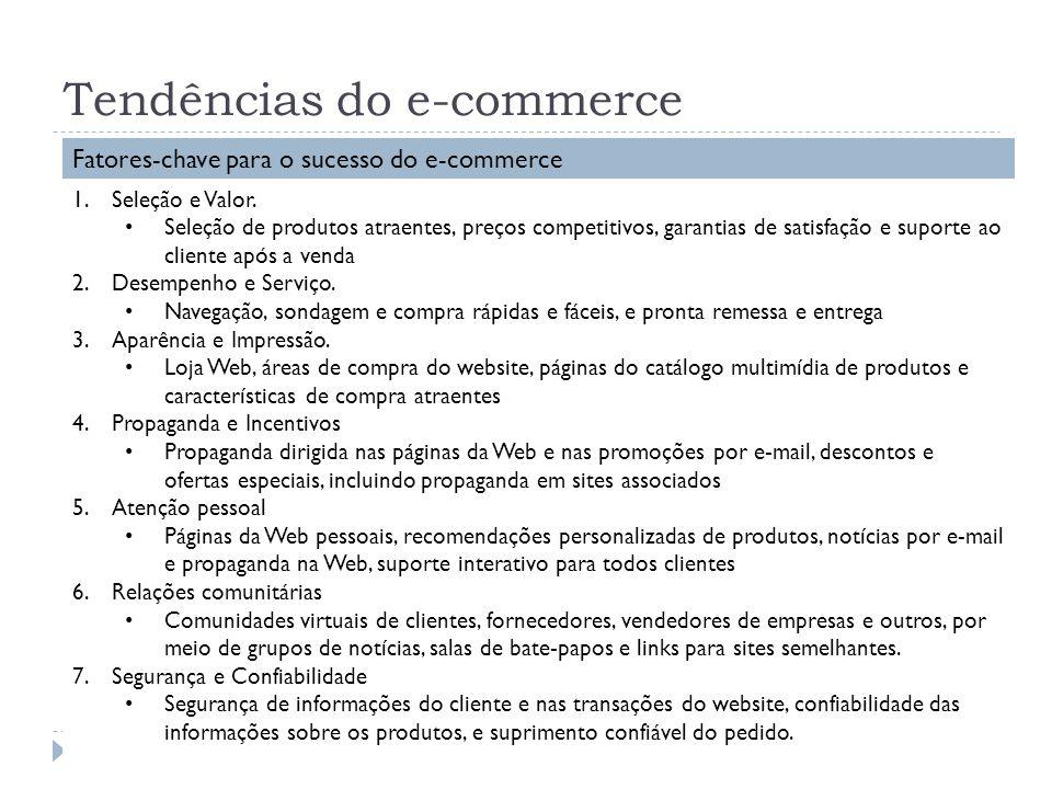 Tendências do e-commerce