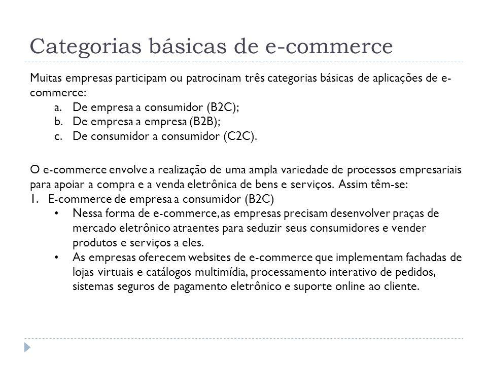 Categorias básicas de e-commerce