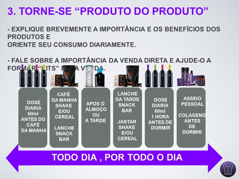 3. TORNE-SE PRODUTO DO PRODUTO