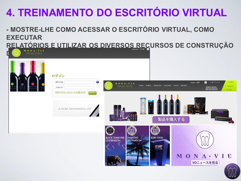 4. TREINAMENTO DO ESCRITÓRIO VIRTUAL
