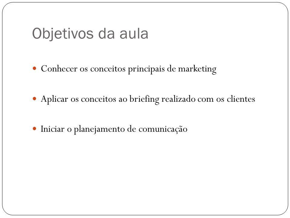 Objetivos da aula Conhecer os conceitos principais de marketing