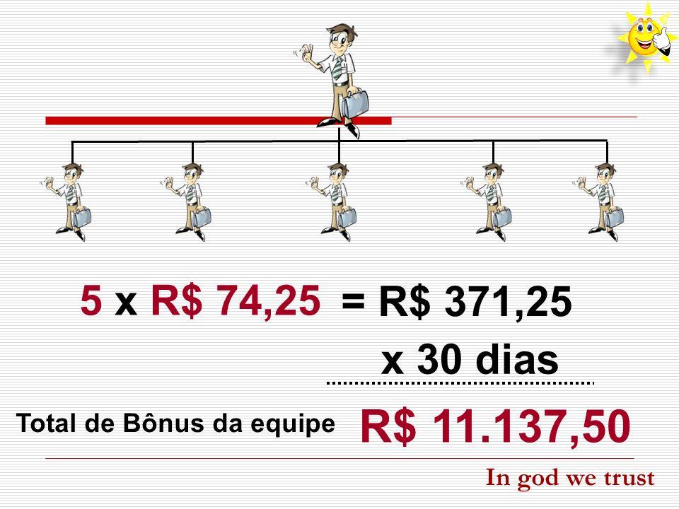 Total de Bônus da equipe