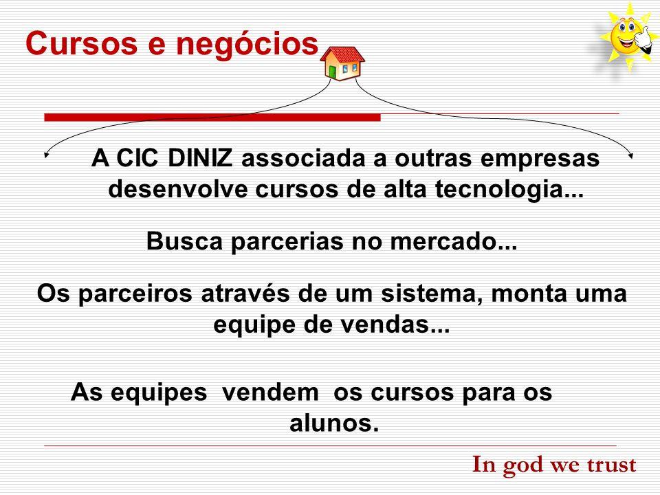 Cursos e negócios A CIC DINIZ associada a outras empresas desenvolve cursos de alta tecnologia... Busca parcerias no mercado...