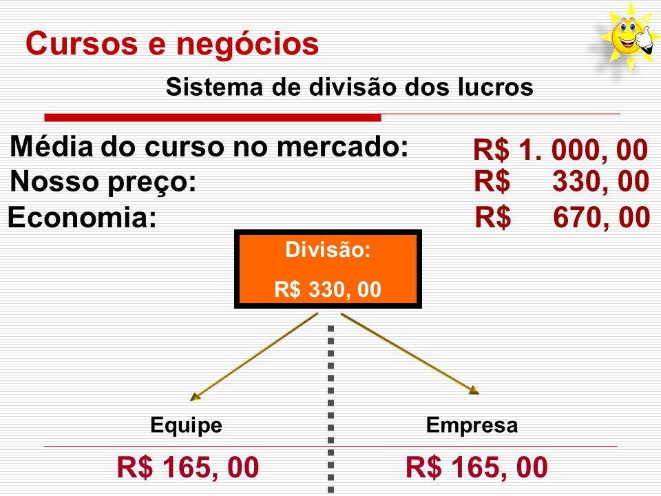 Cursos e negócios Média do curso no mercado: R$ 1. 000, 00