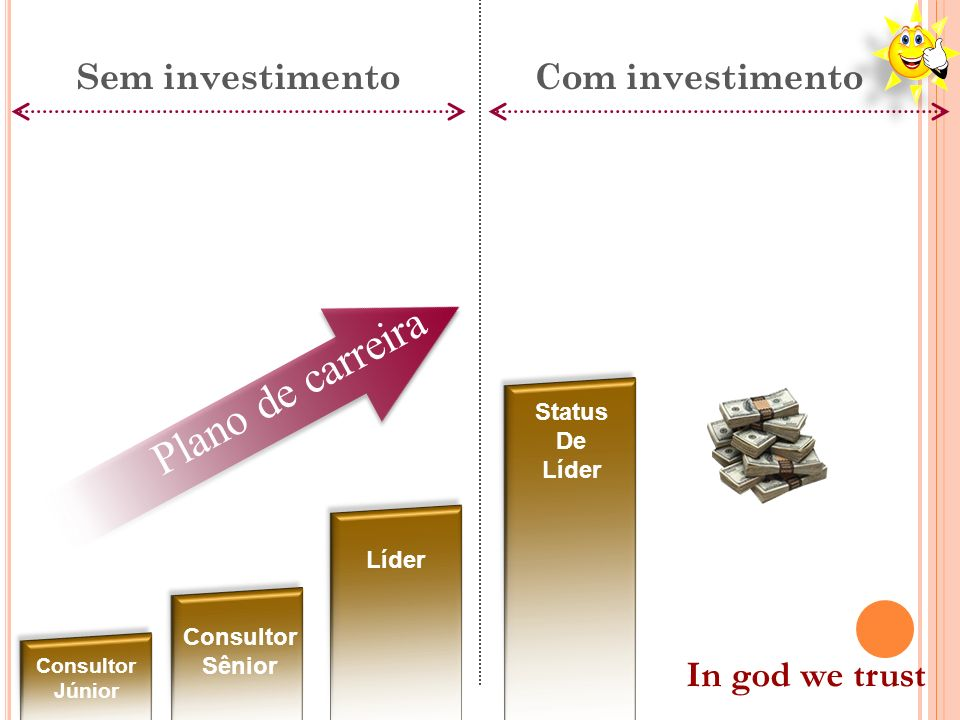 Plano de carreira In god we trust Sem investimento Com investimento