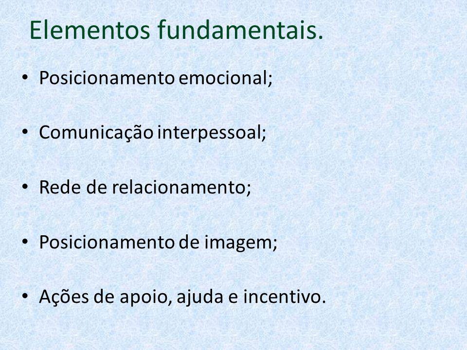 Elementos fundamentais.
