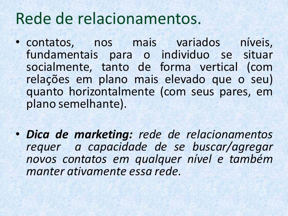 Rede de relacionamentos.