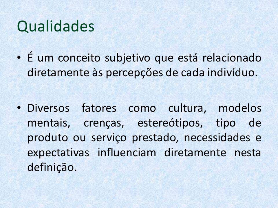 Qualidades É um conceito subjetivo que está relacionado diretamente às percepções de cada indivíduo.