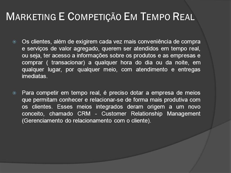 Marketing E Competição Em Tempo Real