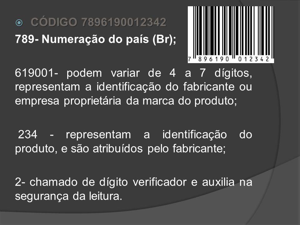 CÓDIGO 7896190012342 789- Numeração do país (Br);