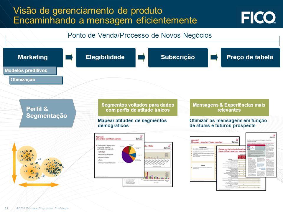 Visão de gerenciamento de produto Encaminhando a mensagem eficientemente