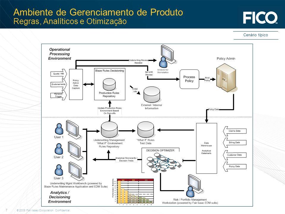 Ambiente de Gerenciamento de Produto Regras, Analíticos e Otimização