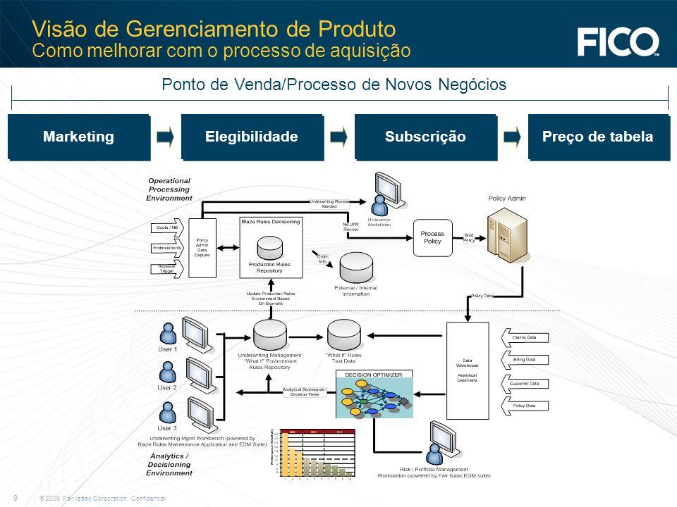 Visão de Gerenciamento de Produto Como melhorar com o processo de aquisição