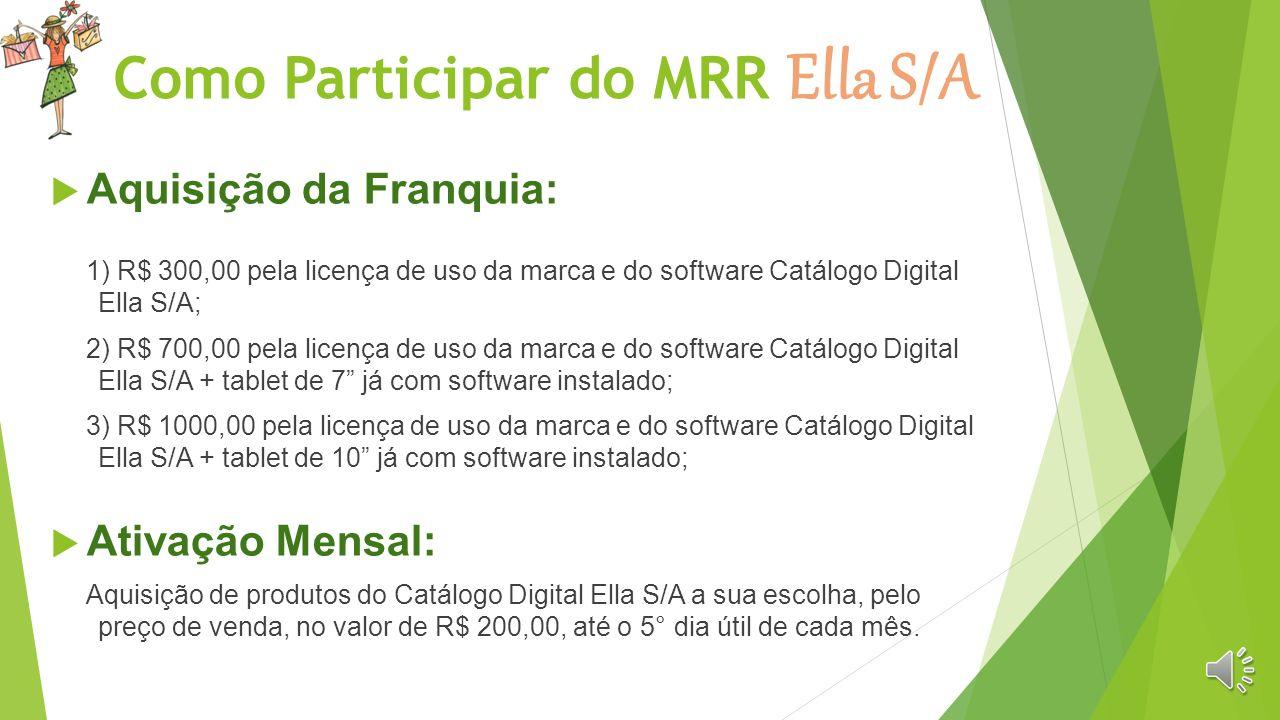 Como Participar do MRR Ella S/A