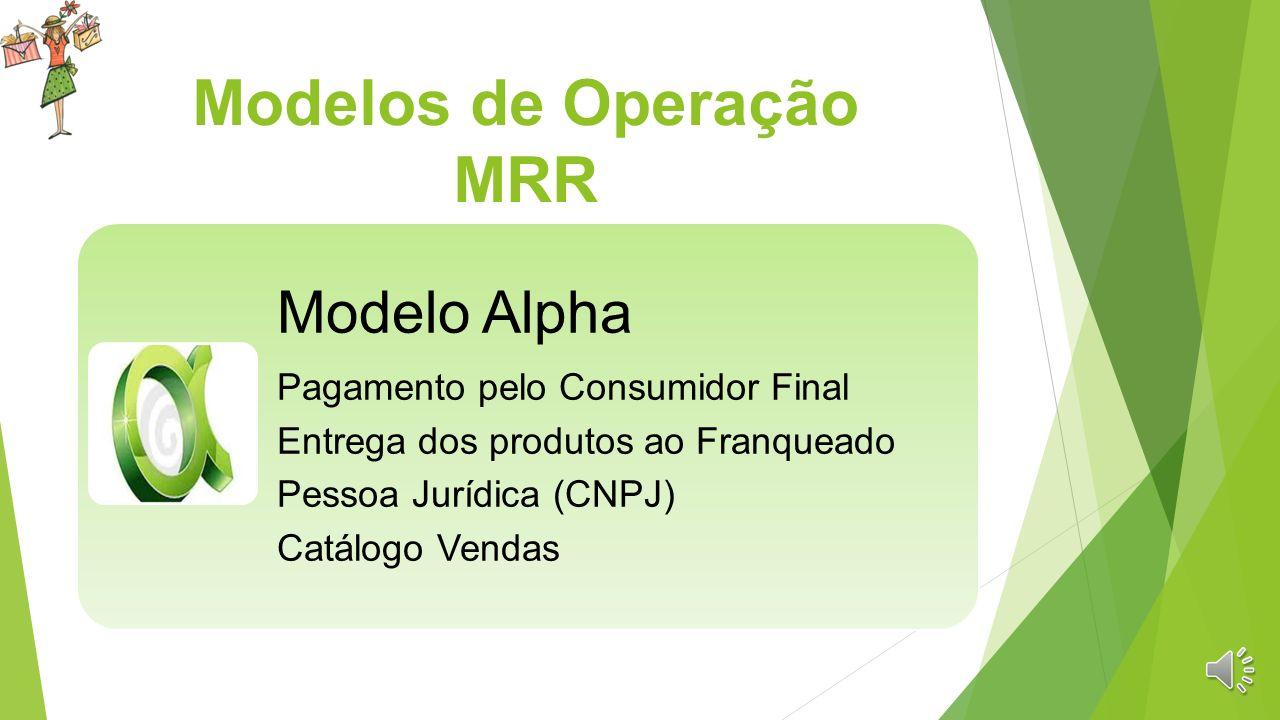 Modelos de Operação MRR