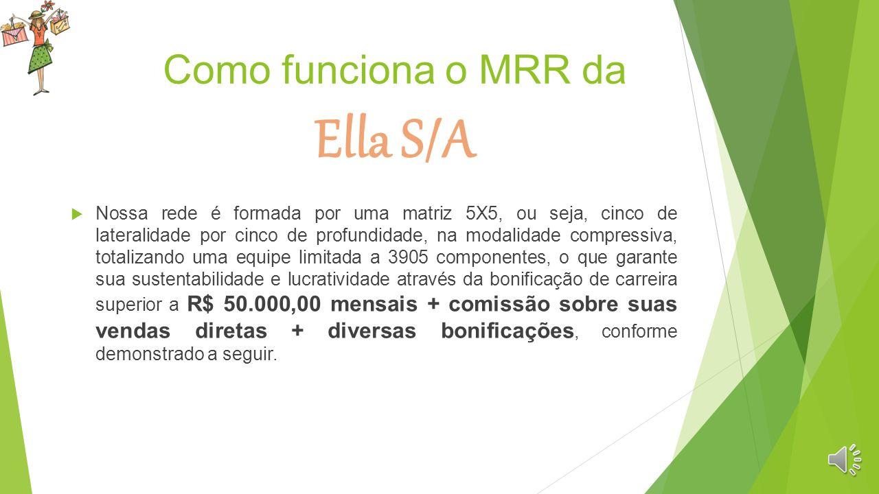 Como funciona o MRR da Ella S/A