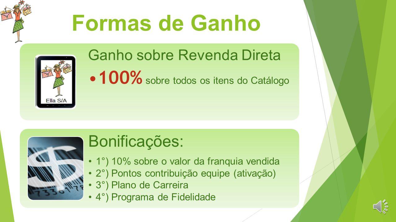 Formas de Ganho 100% sobre todos os itens do Catálogo Bonificações: