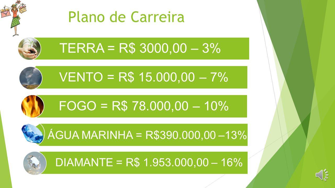 Plano de Carreira ÁGUA MARINHA = R$390.000,00 –13%