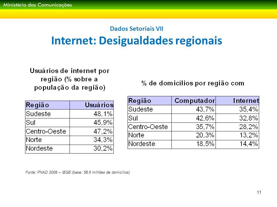 Dados Setoriais VII Internet: Desigualdades regionais