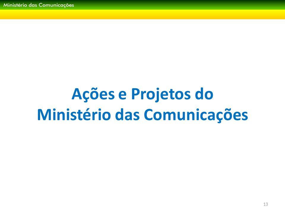 Ações e Projetos do Ministério das Comunicações