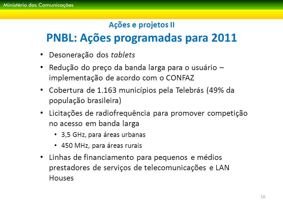 Ações e projetos II PNBL: Ações programadas para 2011