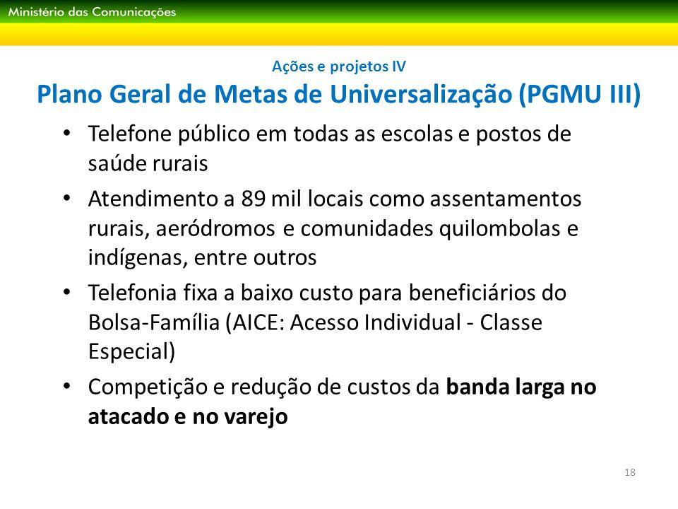 Ações e projetos IV Plano Geral de Metas de Universalização (PGMU III)