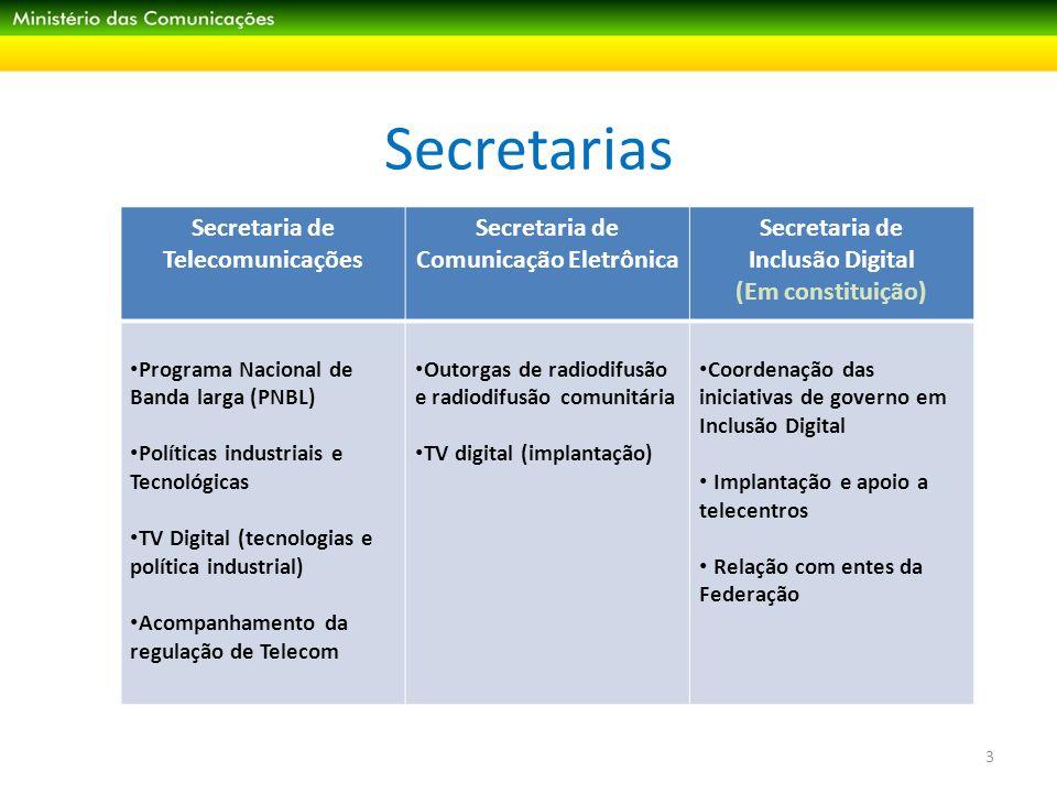 Secretaria de Telecomunicações Secretaria de Comunicação Eletrônica