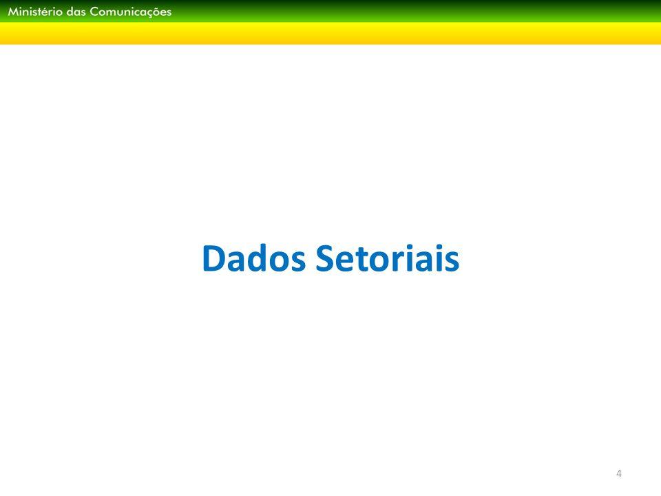 Dados Setoriais