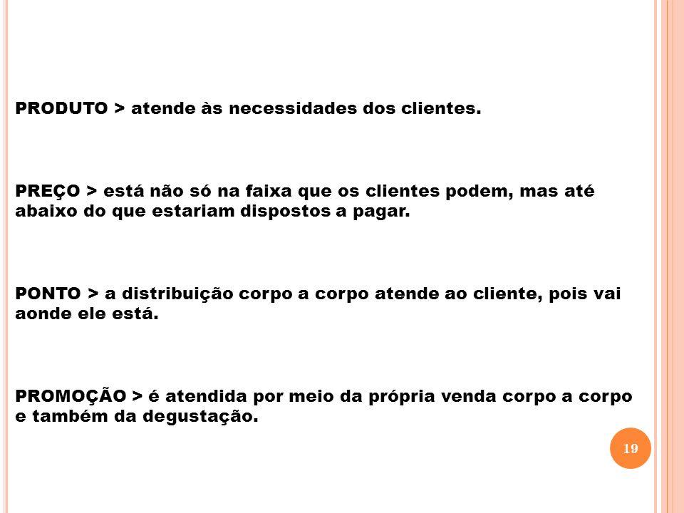 PRODUTO > atende às necessidades dos clientes.